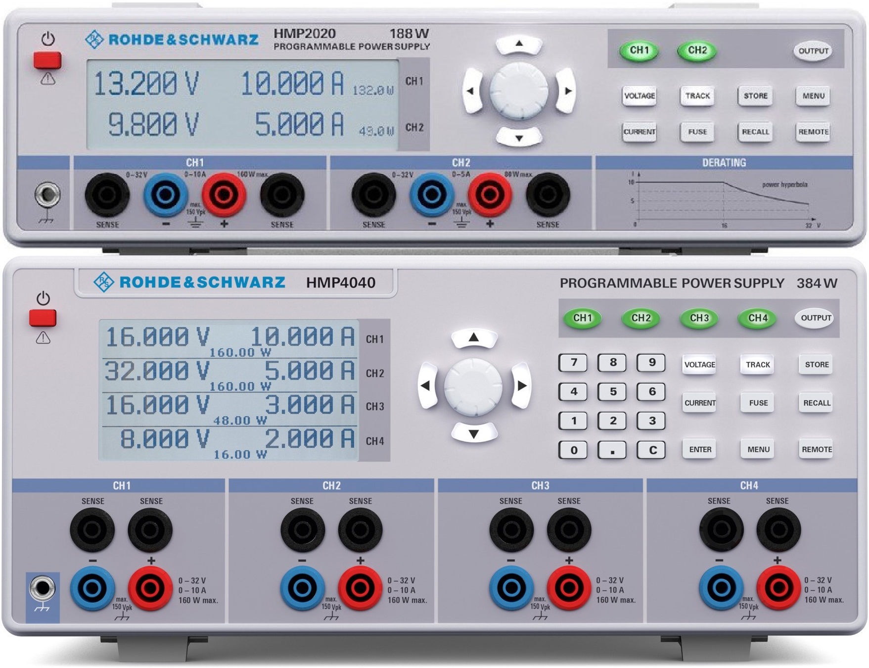 Rohde & Schwarz HMP series DC power supplies