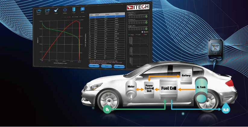 FCS3000 Fuel Cell Simulation Software